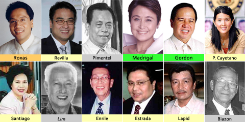 Senators elected in 2004