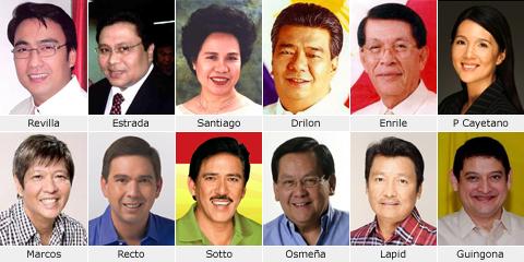 24 Senators in the Philippines Current
